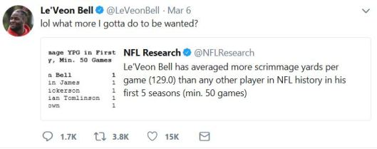 2 Le'veon Bell complaining